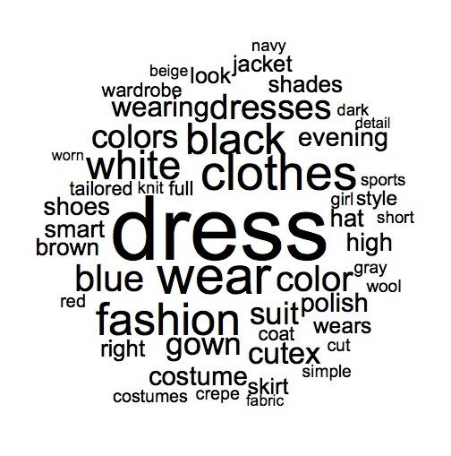 Modern Screen -- Fashion Topic Model
